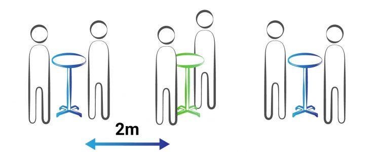 Disposition tables hautes mange-debout introduction